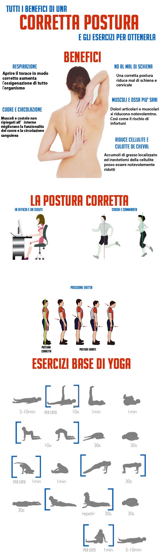 Preferenza POSTURA CORRETTA: TUTTI I BENEFICI - Workout-Italia KT18