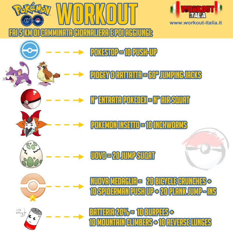 pokemon go scheda allenamento workout training