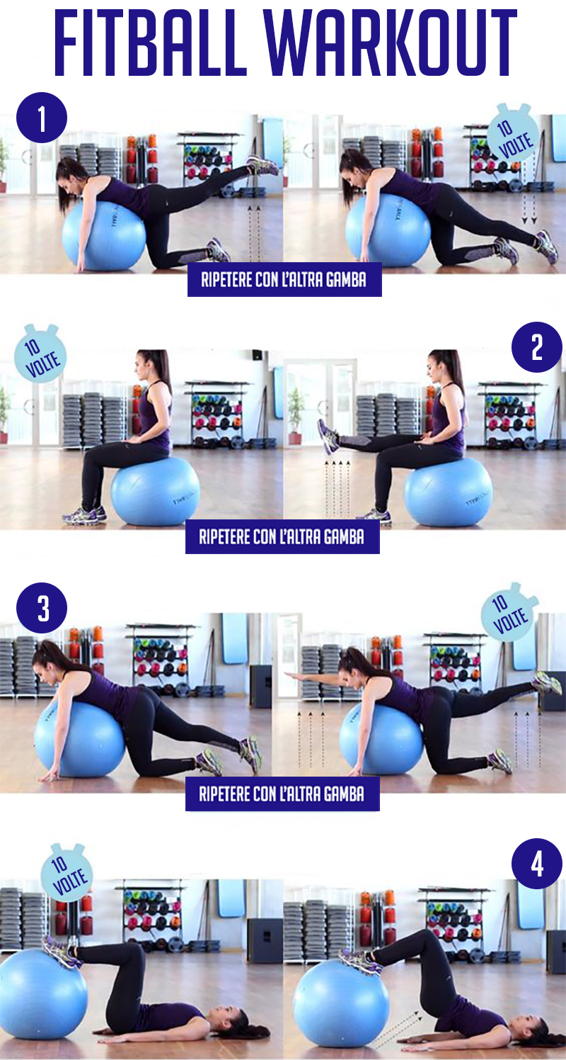 esercizi pilates fitball