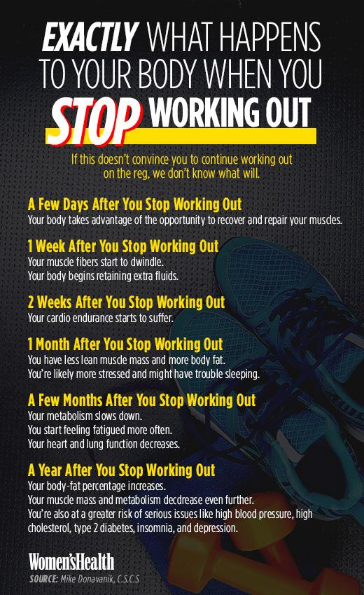 cosa succede se ti alleni e non fai dieta?